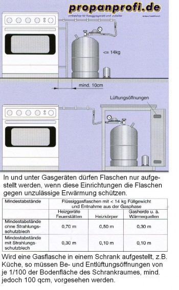 """Propangasanschluss - Bausatz Cu8 innen \"""" 100\"""" 1,0 m Cu-Rohr -"""