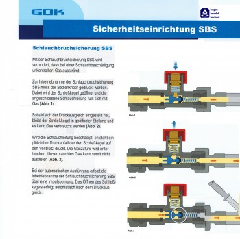 Schlauchbruchsicherung Mitteldruck ST manuell 3/8 LH-KN