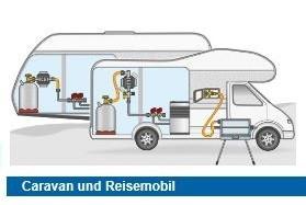 Caravanregler EN61 PS 16 bar 1,5 kg/h