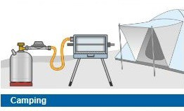 Camping Regler 50 mbar, 90° , 1,0 kg/h