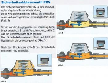 Caravanregler EN61 PS 16 bar 1,5 kg/h 50 mbar Manometer