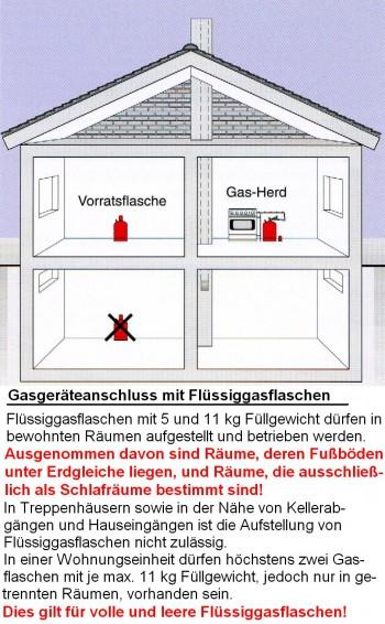 """Propangasanschluss- Set \""""KL 200\"""" mit 2,0 m Allgasschlauch"""